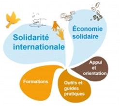 Formation en solidarité